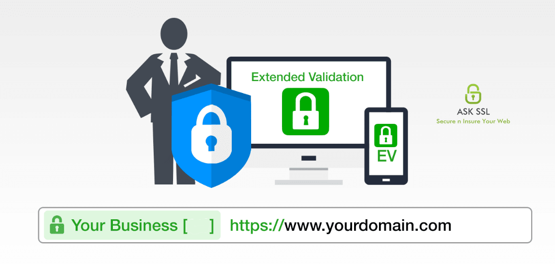 Top 10 SSL Certificates Providers